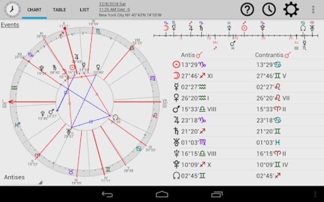 Astrology: Horary Chart screenshot 11