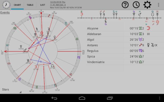 Astrology: Horary Chart screenshot 19