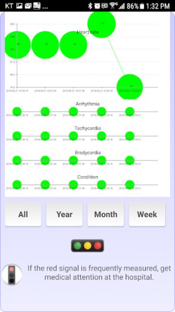 Cardiac diagnosis (heart rate, arrhythmia) screenshot 7
