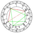 Icon for AstroVizor