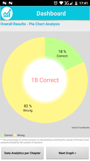 MBCC Medical Billing & Coding Exam Ultimate Review screenshot 7