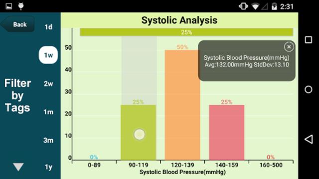 SmartBP - Smart Blood Pressure Diary, Log, Tracker screenshot 16