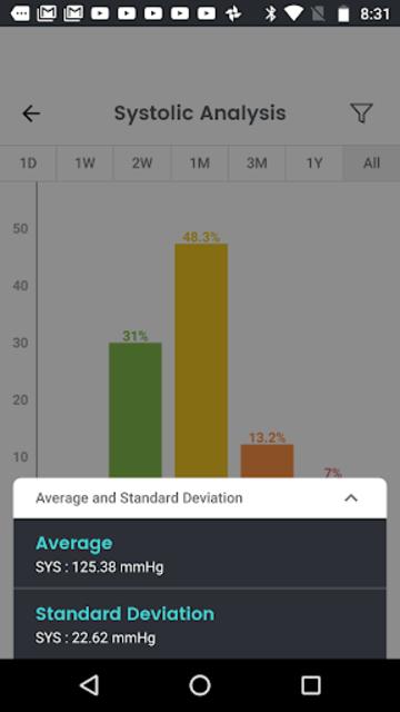 SmartBP - Blood Pressure Diary, Log, Tracker screenshot 5
