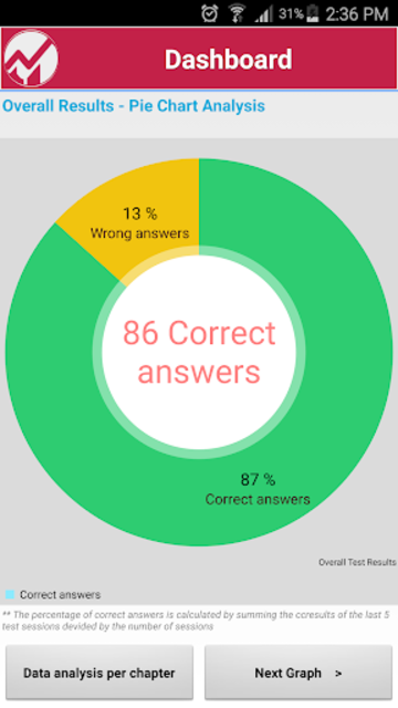 ANCC Exam Prep & Test Bank App: Study Notes & Quiz screenshot 8