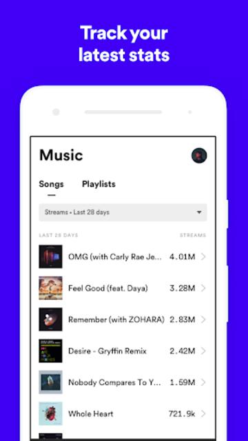 Spotify for Artists screenshot 2