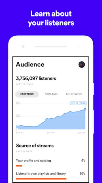 Spotify for Artists screenshot 3