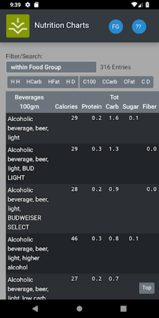 Nutrition Charts: Diet, Nutrients, Calories, Facts screenshot 2