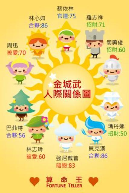 算命王 screenshot 5