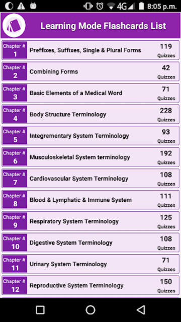 Medical Terminology By Topic: 22 Topics 3000 Terms screenshot 3