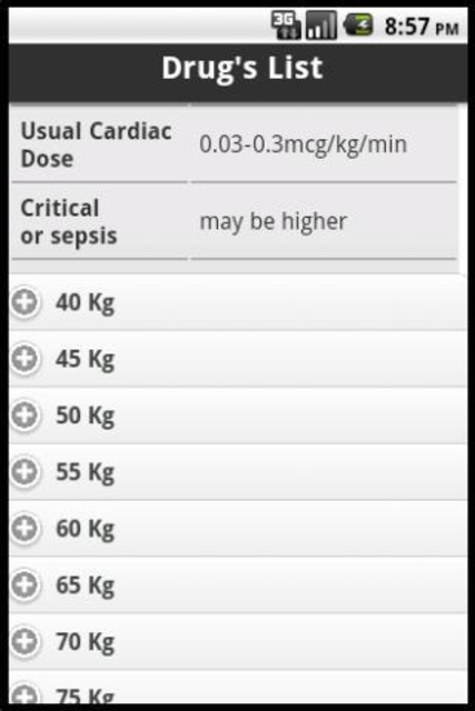 Anesthesia Drips screenshot 4
