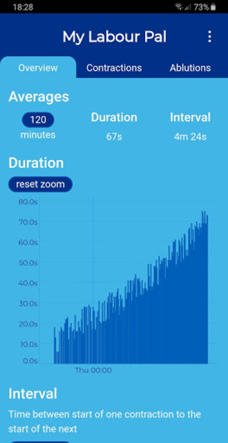 My Labour Pal (Contraction Timer) screenshot 2