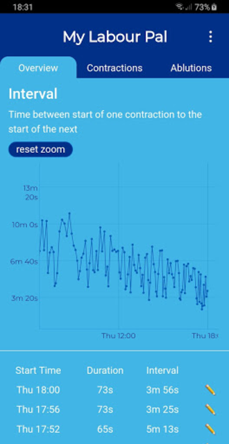 My Labour Pal (Contraction Timer) screenshot 4