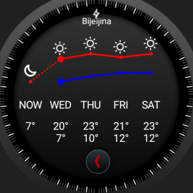 Power Watch Face screenshot 13