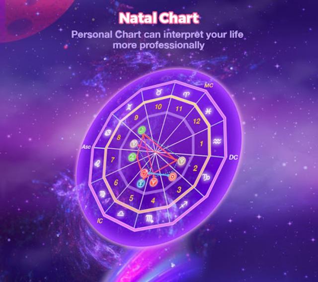 Daily Horoscope - Astrology & Zodiac Sign screenshot 6