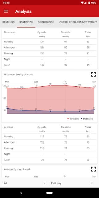 Blood Pressure Companion screenshot 3