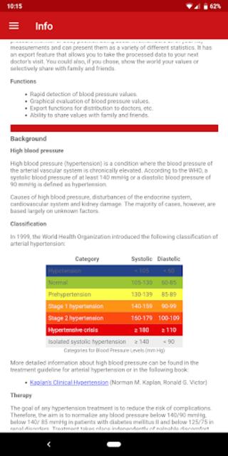 Blood Pressure Companion screenshot 6
