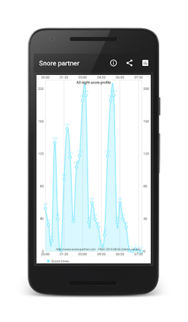 Snore detection Full | Adapt it to your needs screenshot 5