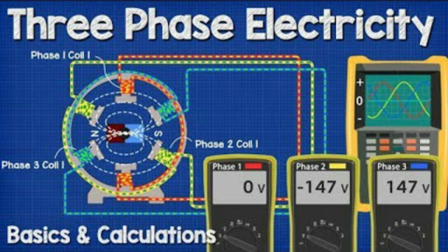 Electricity course - Electrician training screenshot 7