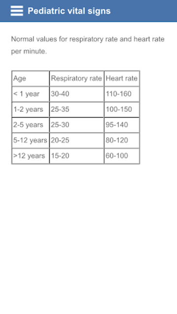 Pediatric vital signs screenshot 3