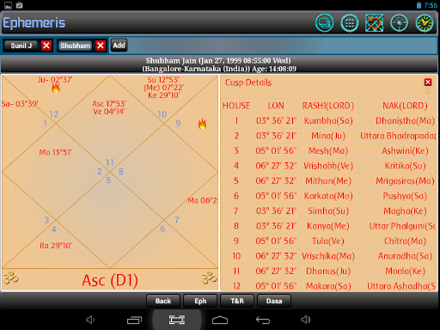 Ephemeris, Astrology Software