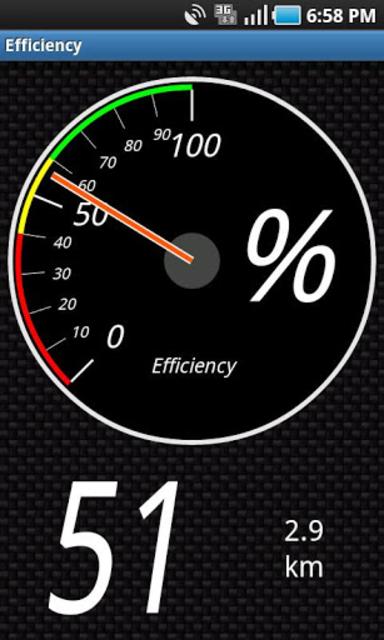 Green EGear - Save Gas screenshot 2