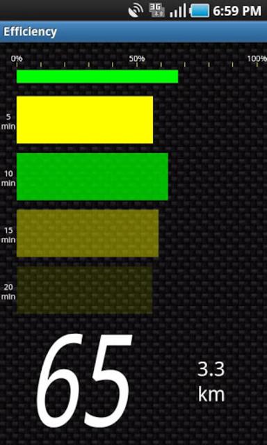 Green EGear - Save Gas screenshot 3