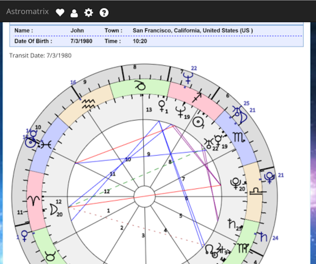 AstroMatrix Birth Chart Synastry Horoscopes screenshot 9