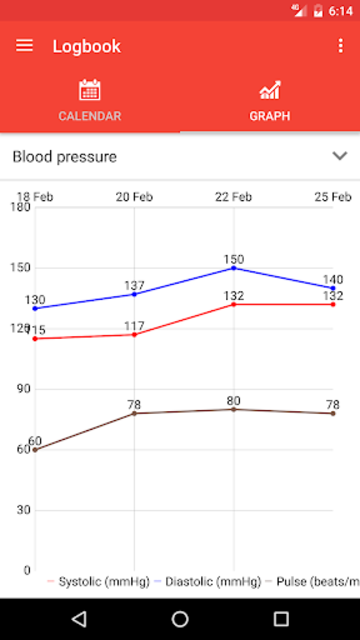 Blood Pressure Monitor screenshot 3
