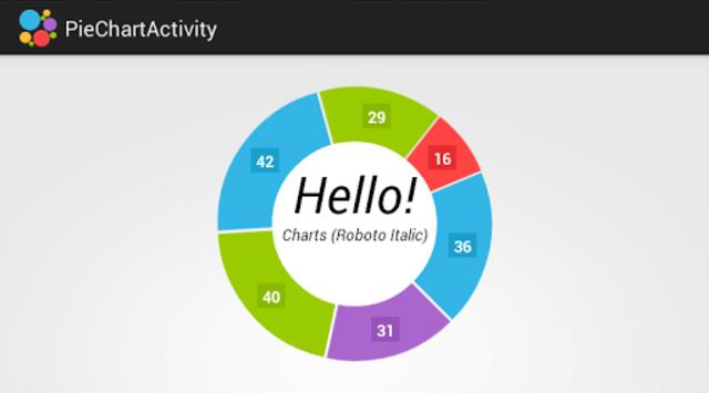 HelloCharts Samples screenshot 6