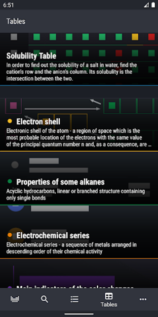 Periodic Table 2020 - Chemistry screenshot 8