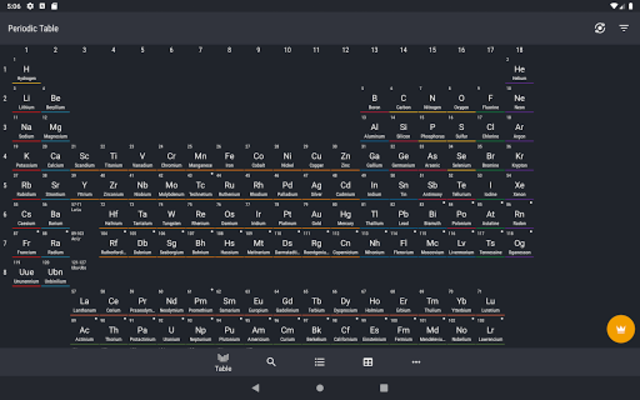 Periodic Table 2020 - Chemistry screenshot 9