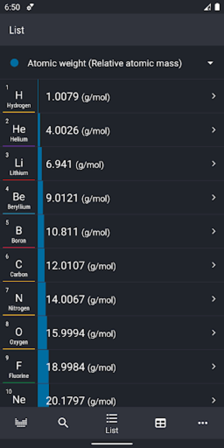 Periodic Table 2020 - Chemistry screenshot 5