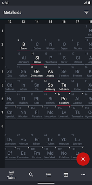 Periodic Table 2020 - Chemistry screenshot 6