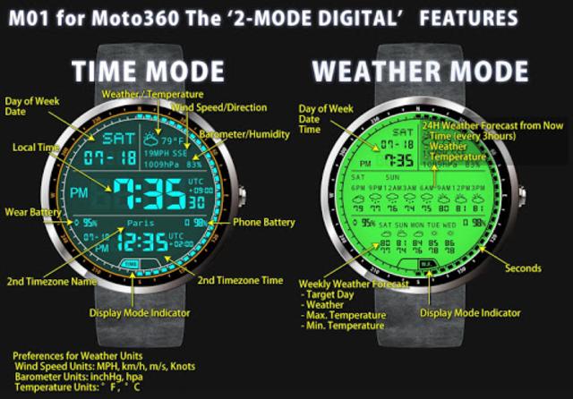 M01 Watch Face for Moto 360 screenshot 1