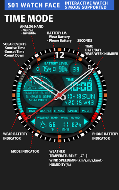 S01 WatchFace for Android Wear screenshot 3