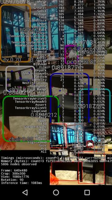 Objects Detection Machine Learning TensorFlow Demo screenshot 3