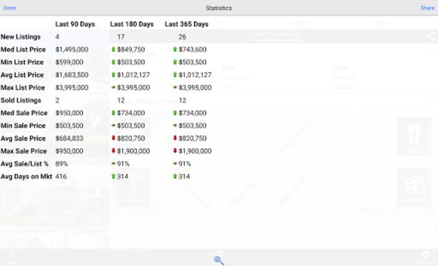 Michigan Real Estate Search screenshot 12