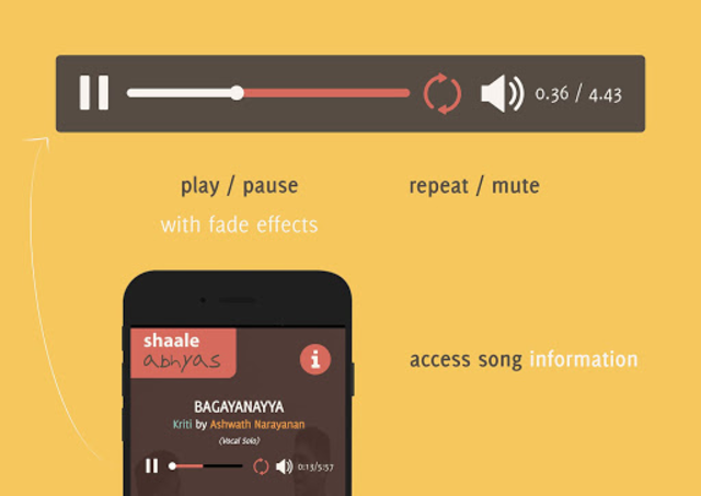 Shaale Abhyas - Carnatic music screenshot 4
