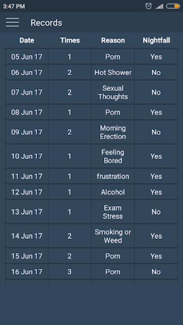 Stop M - Stop Masturbation And Quit Porn Addiction screenshot 7