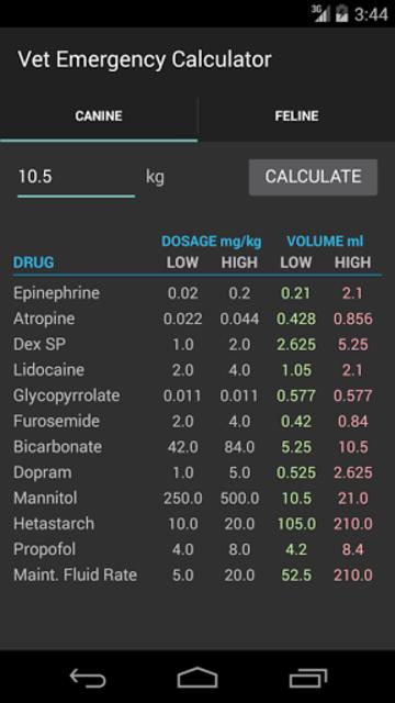 Vet Emergency Calc screenshot 1