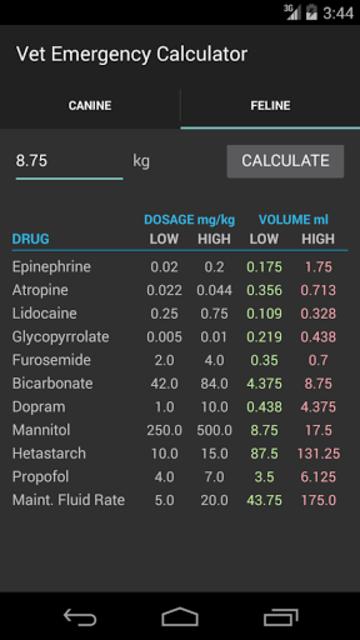 Vet Emergency Calc screenshot 2