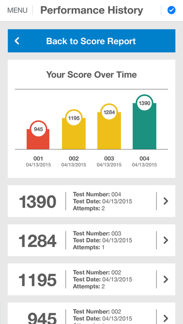 Daily Practice for the SAT® screenshot 4