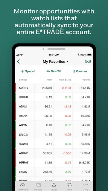 Power E*TRADE-Advanced Trading screenshot 8