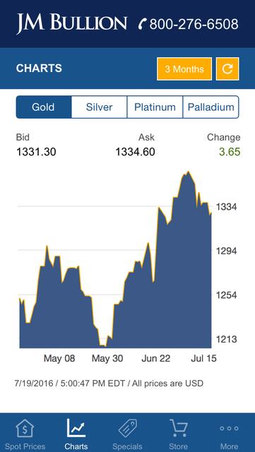 Gold & Silver Spot JM Bullion screenshot 7