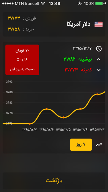 About Mesghal Ios App Store Version Mesghal Ios App Store Apptopia Subscribers, subscribers gained, views per day, forwards and other analytics at the telegram analytics website. apptopia
