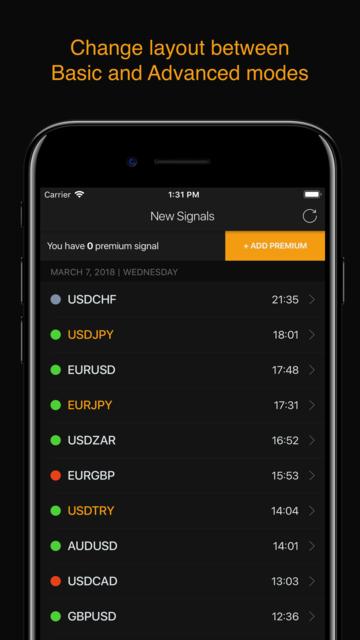 Forex Signals - Daily Tips screenshot 6