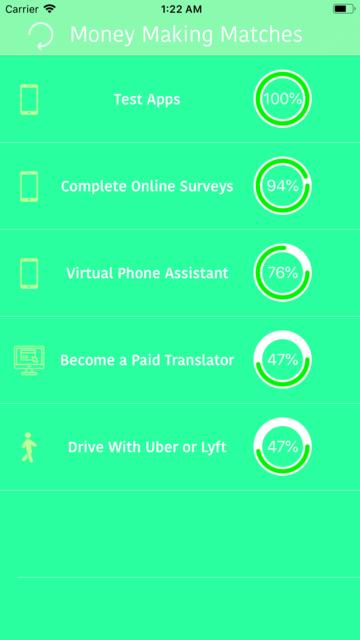 SMSMoney - Make, Spend or Save screenshot 4