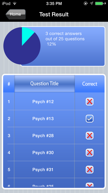 AP Psychology Test Prep screenshot 4