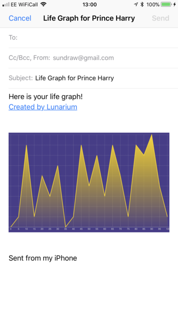 Your Life Graph screenshot 4