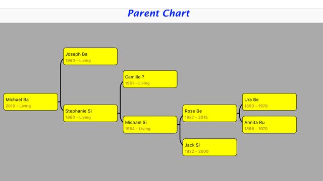 Build Your Family Tree screenshot 3